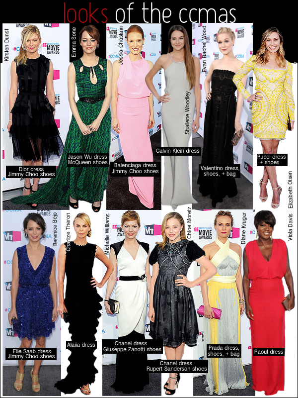 kirsten dunst dior, emma stone jason wu, michelle williams chanel, critics choice awards