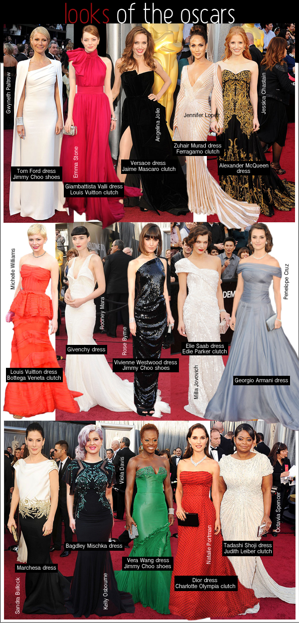 gwyneth paltrow tom ford oscars, emma stone giambattista valli oscars, michelle williams louis vuitton oscars