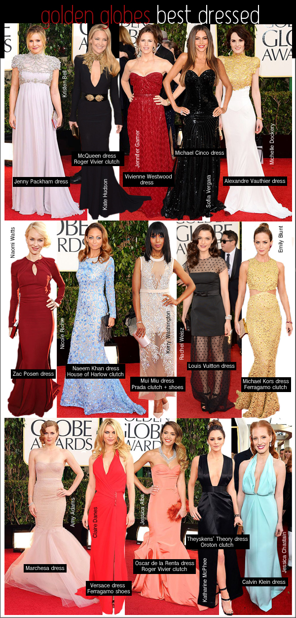kate hudson golden globes, naomi watts zac posen golden globes, sofia vergara michel cinco, claire danes versace