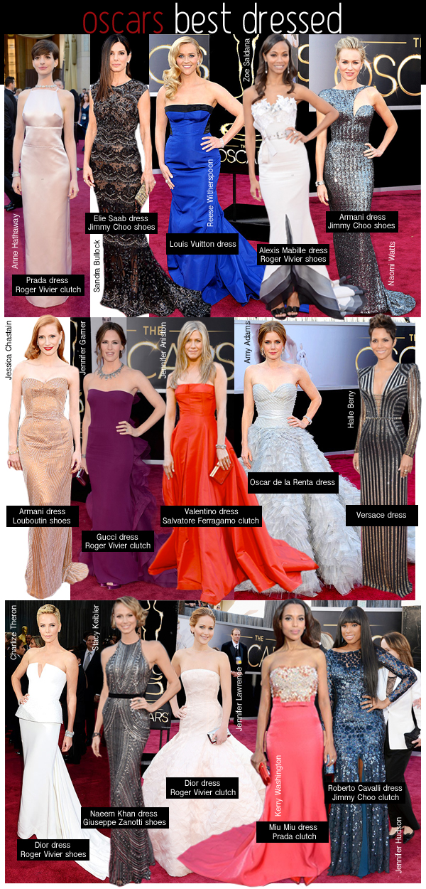 2013 oscars, academy awards best dressed, charlize theron dior, jennifer lawrence dior