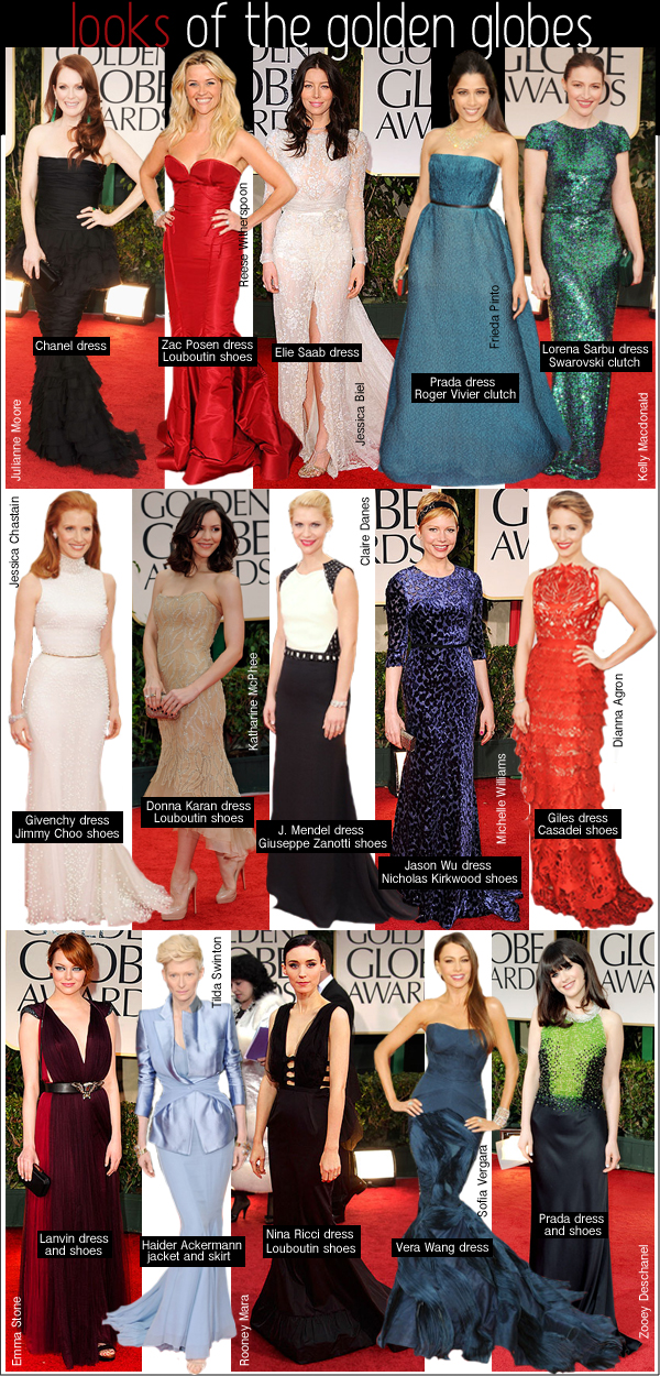 reese witherspoon zac posen, jessica biel elie saab, michelle williams jason wu, golden globes best dressed