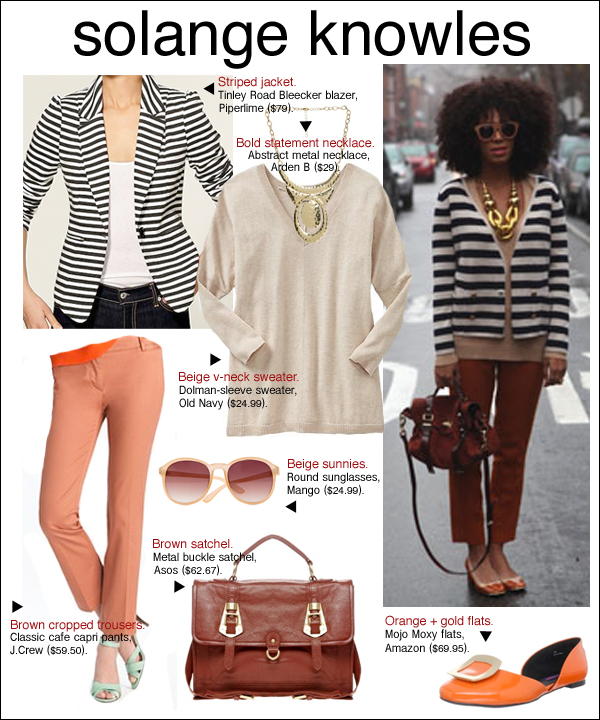 solange knowles style, solange knowles fashion week